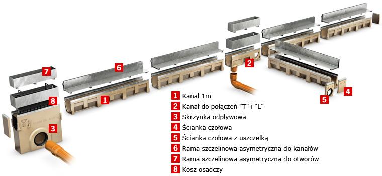 sdrain-schemat[1]