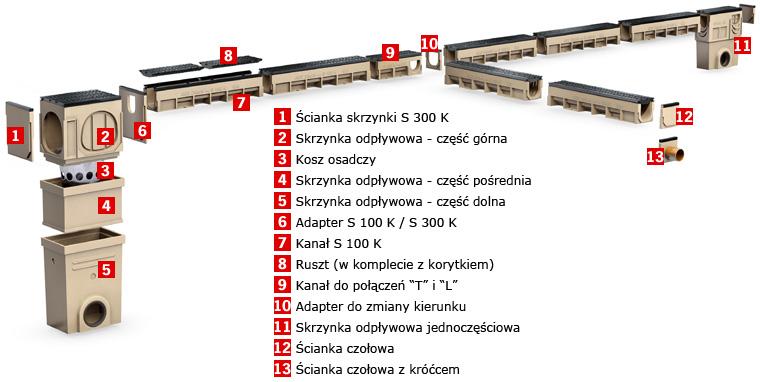 sk-schemat[1]
